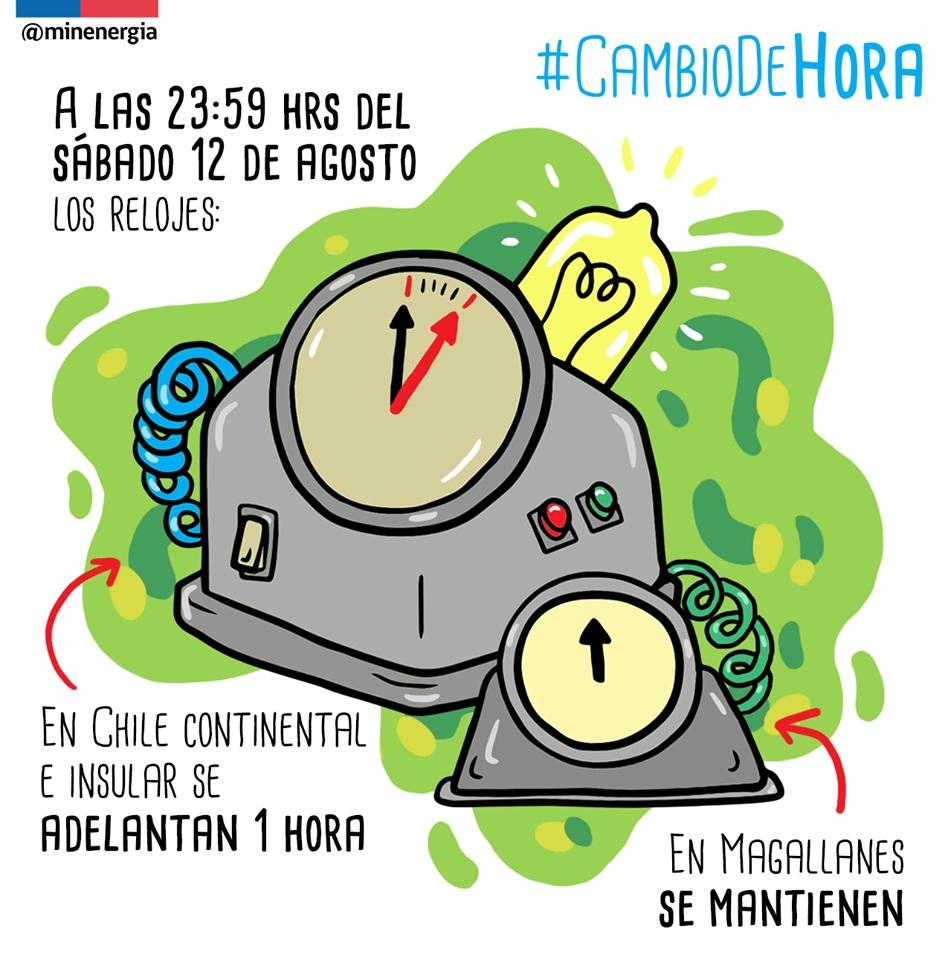 ¿Qué hora es?: Revisa aquí el horario oficial de Chile