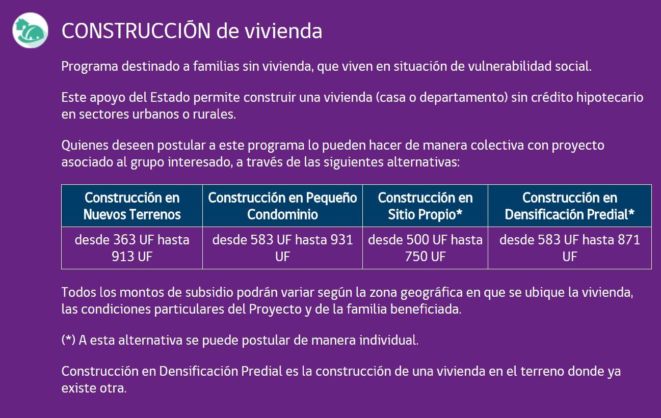 Subsidio A La Construcción De Vivienda En Sitio Propio