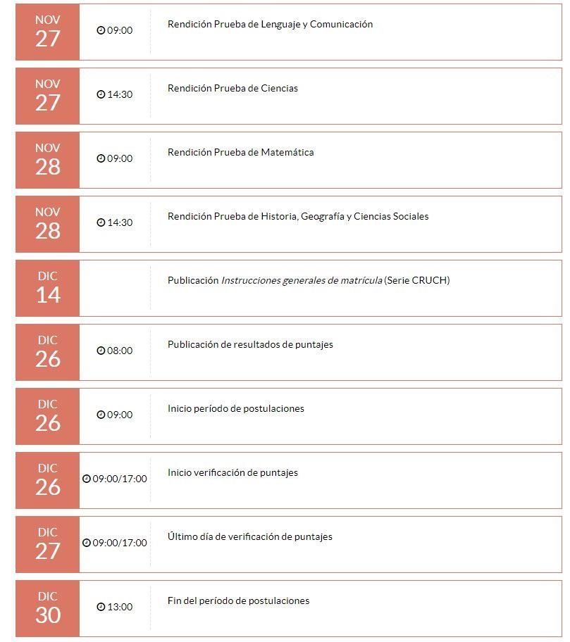 Último plazo para cambiar sede o tu prueba PSU: Revisa los plazos del proceso