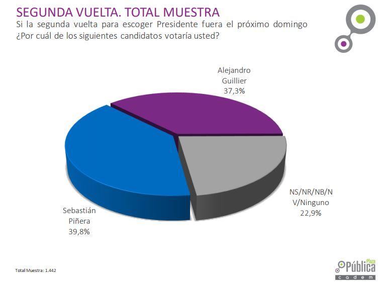 Bachelet llama respaldar continuidad de su proyecto: