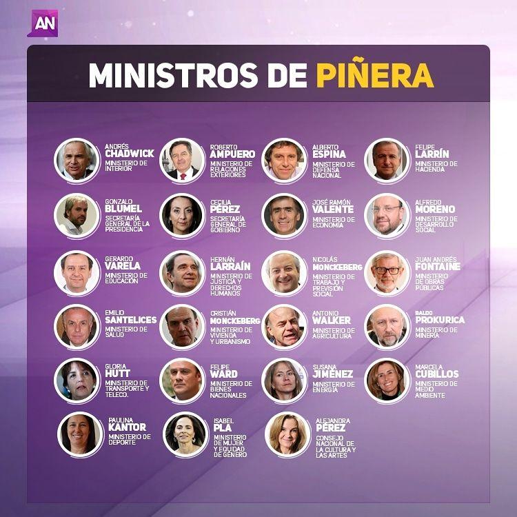 Estos son los 23 ministros del gabinete de sebasti n for Nombre del ministro de interior y justicia 2016