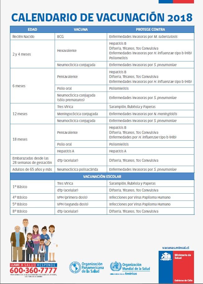 Calendario 2018 Vacunas