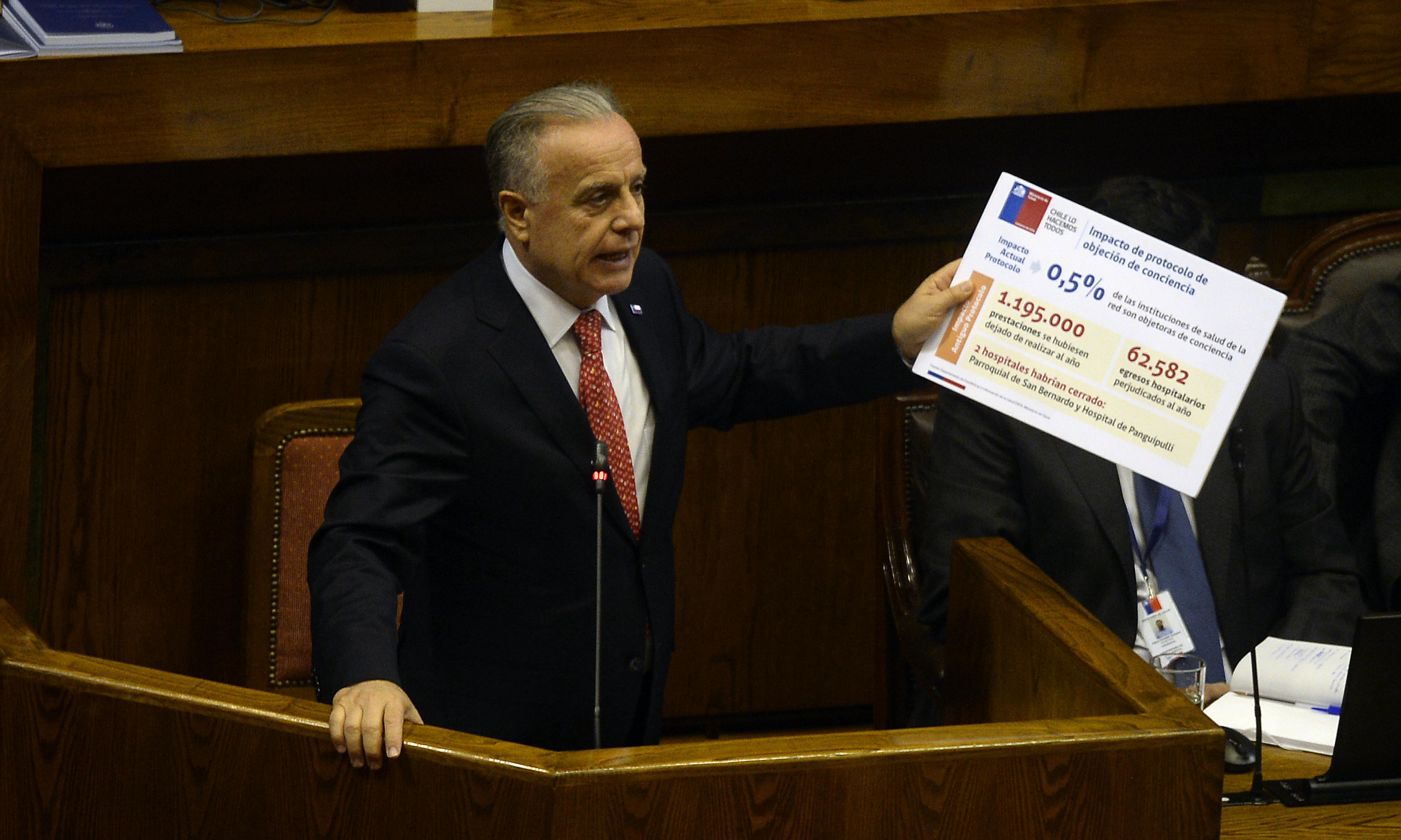 Frente Amplio anuncia acusación constitucional contra ministro Santelices