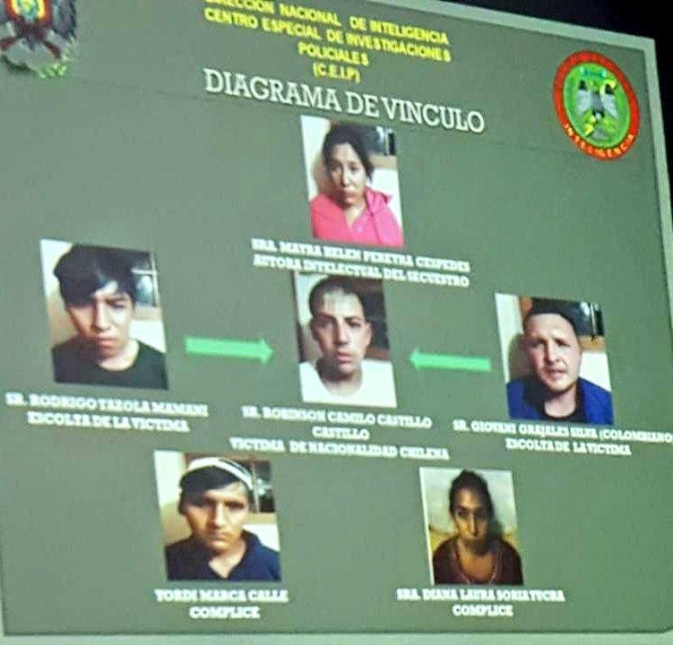 Policía rescata a chileno plagiado en su país y desarticula banda delictiva