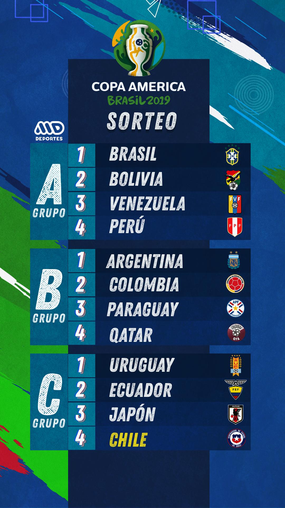 Calendario Copa.Calendario De Chile En Copa America Conoce Cuando Donde A Que