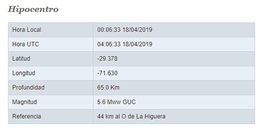 Un terremoto de 5,8 grados sacude el noroeste de Chile