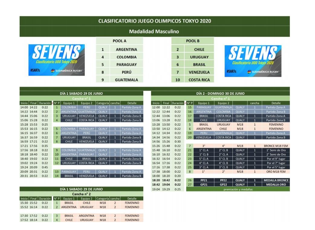 Calendario Chile 2020.Calendario Rugby Seven Chile Sale A Buscar Pasajes A Los